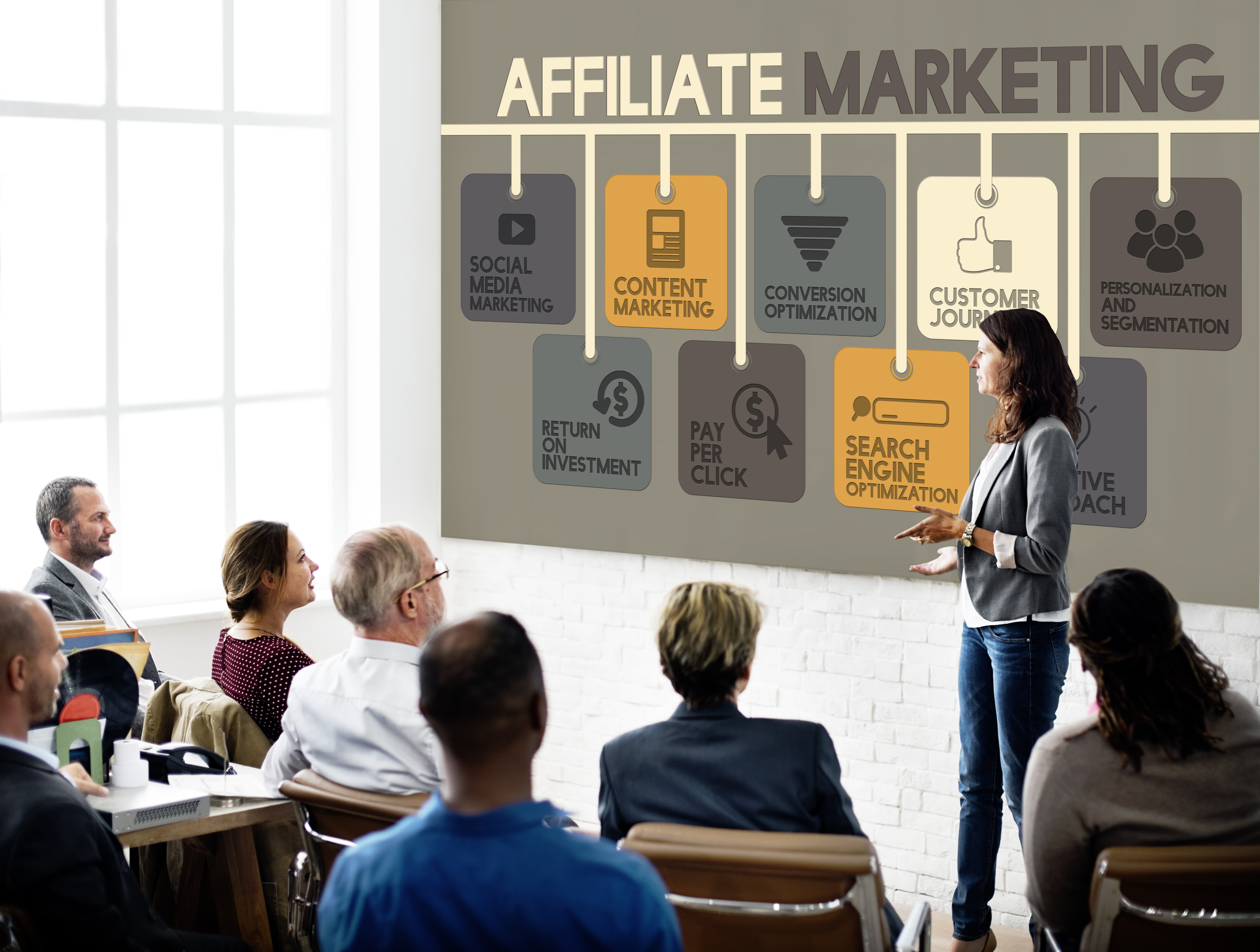 Affiliate Marketing Methods